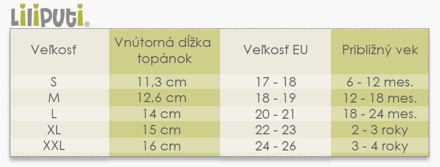 2314d80be Zimní botičky Liliputi - Moon - Liliputi.cz